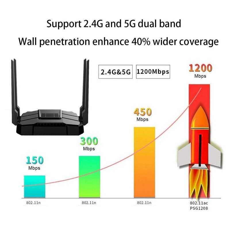 Топ-15 лучших wi-fi роутеров для дома