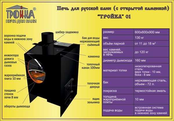 Какая печь лучше всего подойдет для бани: сравнительная таблица по видам и полезные советы