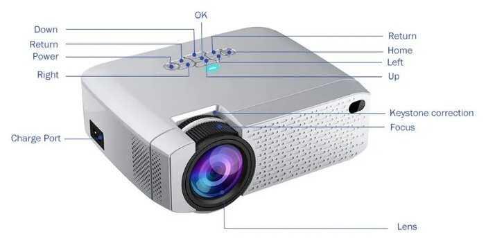 Осторожно! проектор cinemood за 2990 рублей - обман!