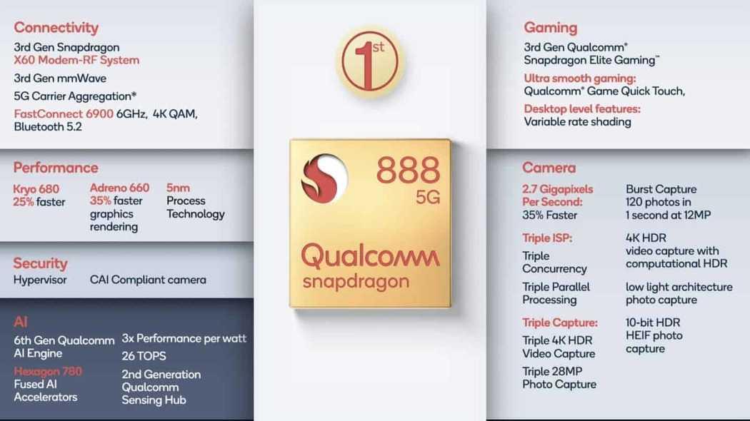 Xiaomi выпустила флагманские смартфоны в разы дешевле конкурентов-грандов. цена