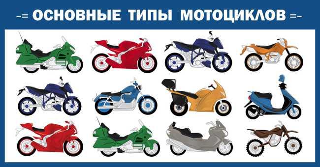 Выбор оптимального мотоцикла для начинающих. практические рекомендации и советы новичкам