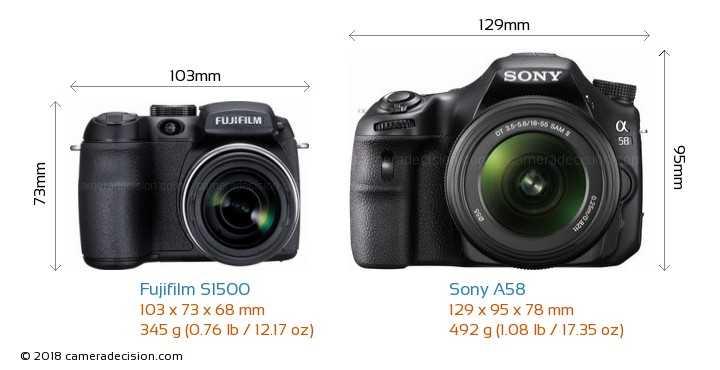 Обзор фотокамеры fujifilm x-pro3: изображая пленку
