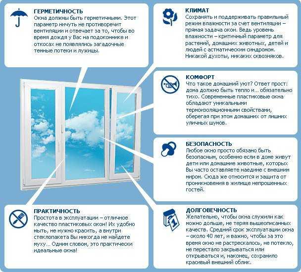 Как выбрать пластиковые окна: рекомендации эксперта stroyguru