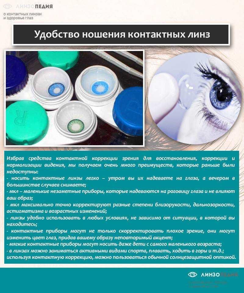 Полезные рекомендации, как выбрать контактные линзы для глаз