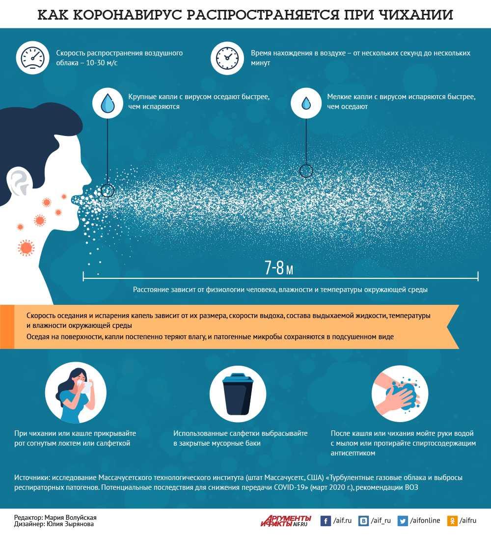 Как бренды реагируют на коронавирус: 10 кейсов | журнал esquire.ru