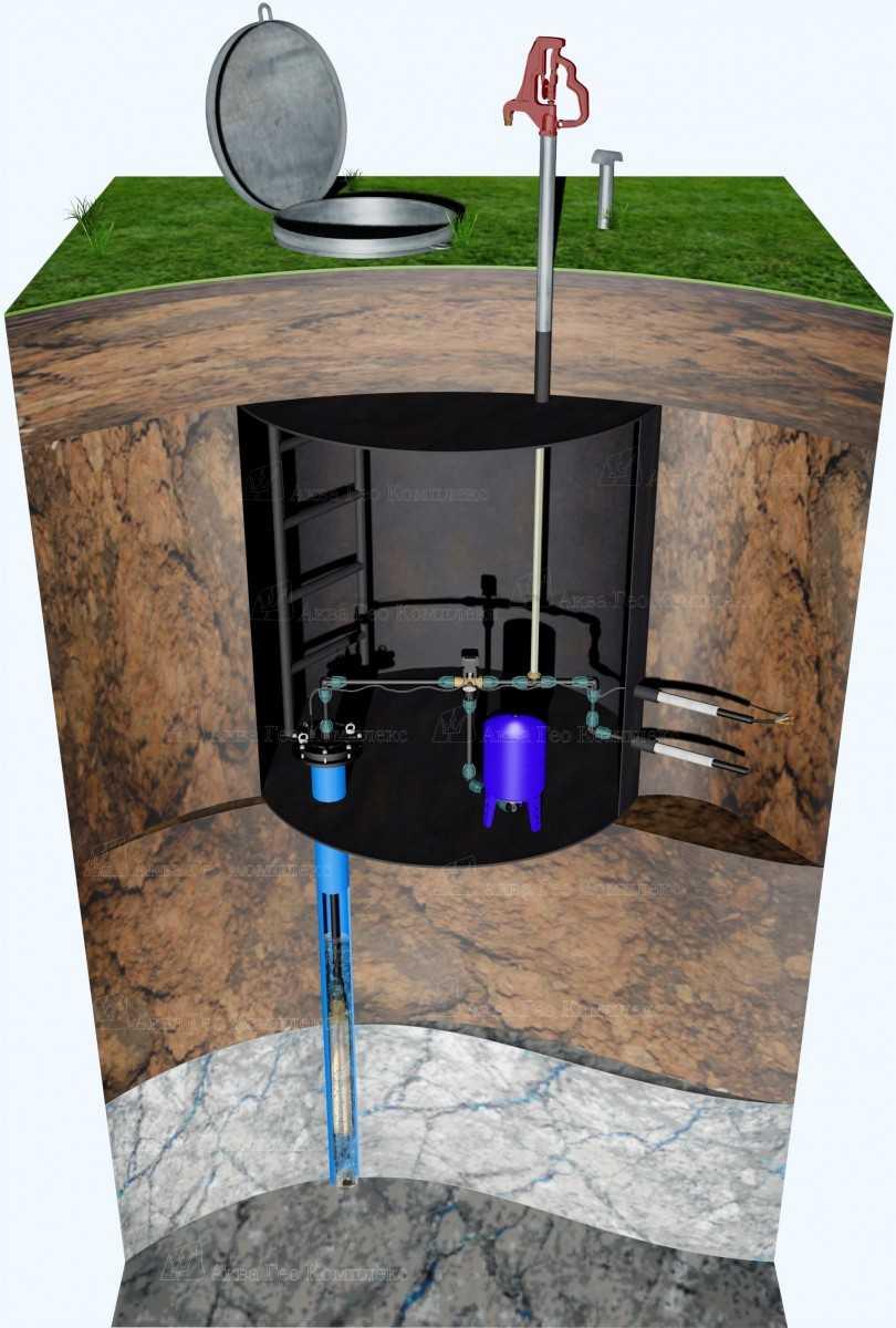 Прочитайте в статье информацию которая станет полезной при выборе насоса для оборудования скважины Вы узнаете какой вариант является лучше