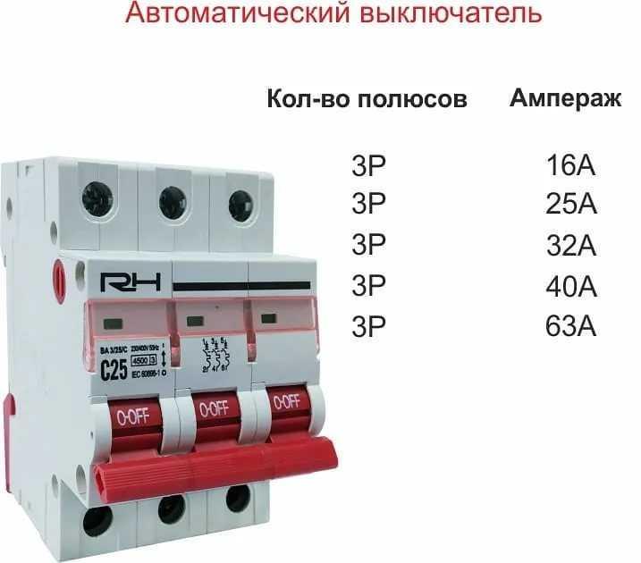 Выбор автомата для электропроводки по сечению кабеля: таблица