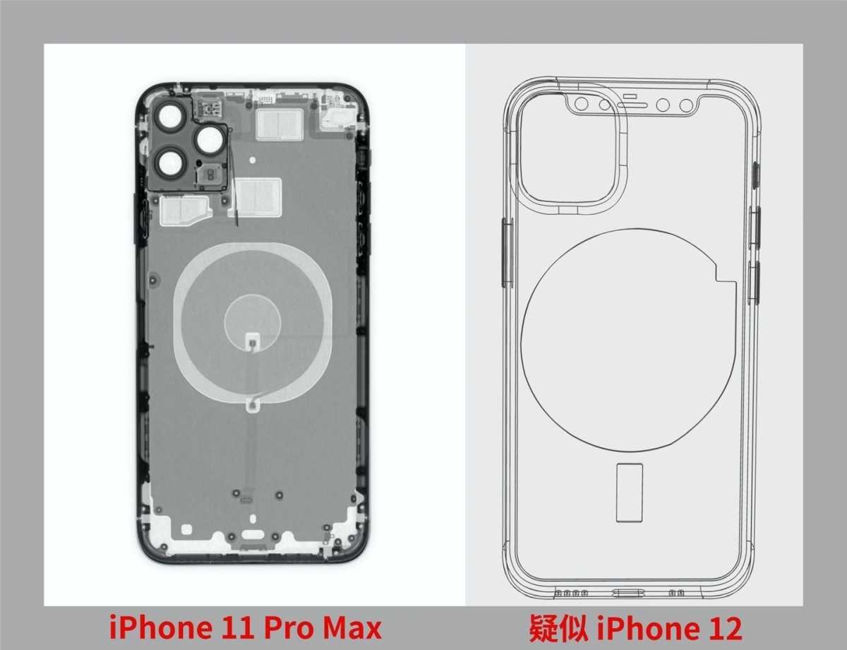 Какой адаптер выбрать для iphone 11? рассказываем, как сэкономить на быстрой зарядке |  палач | гаджеты, скидки и медиа