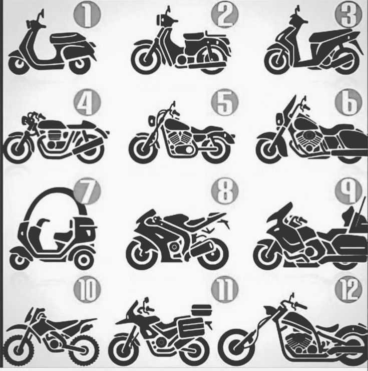 Как правильно выбрать свой первый мотоцикл?
