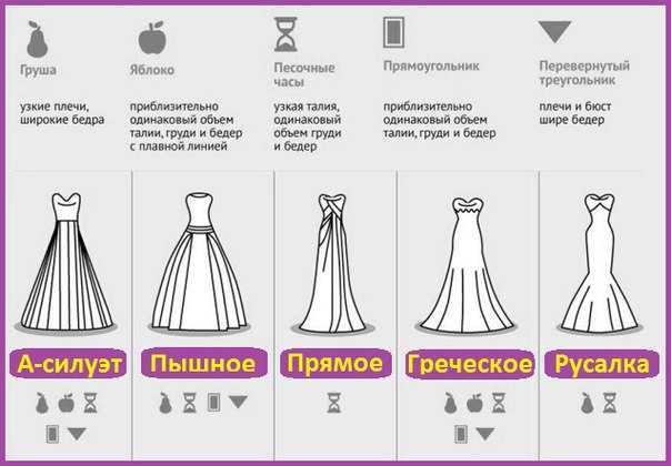 Как выбрать свадебное платье по типу фигуры - советы и фото