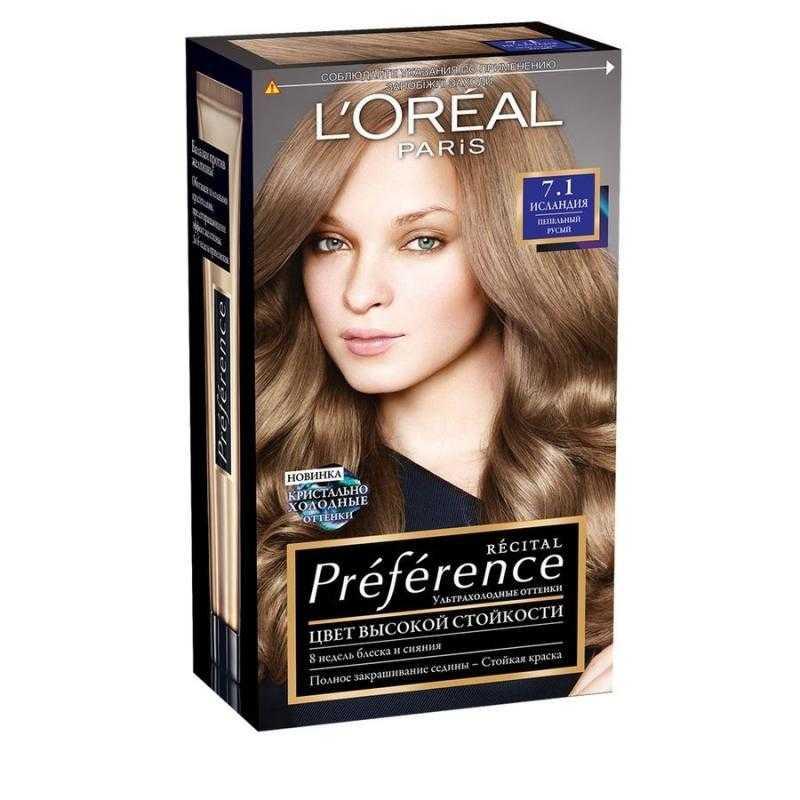 Какая краска для волос самая лучшая и как определиться в представленном ассортименте ?