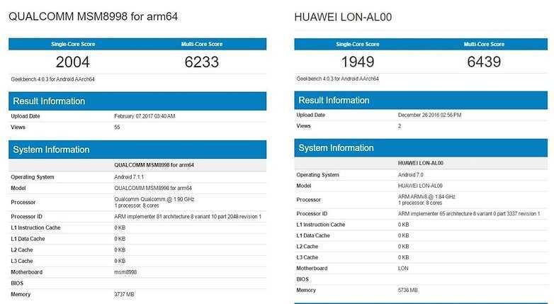 Сша разрешили tsmc делать процессоры для huawei. но только совершенно бесполезные