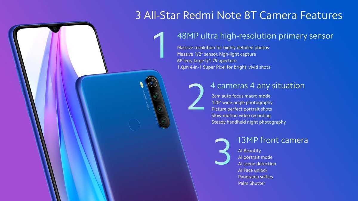 Речь идет о глобальной версии Redmi Note 9 Pro старт продаж которой уже начался Модель будет стоить всего 180 долларов имея при этом камеру премиального уровня Для