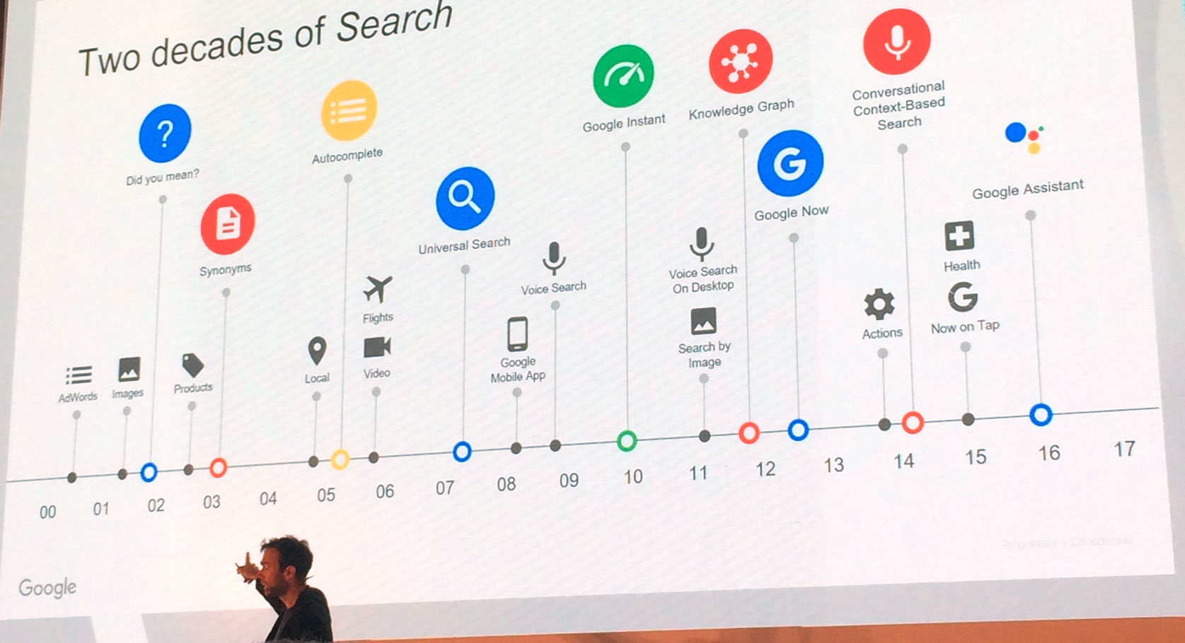 Тест смартфона google pixel 3a xl: средний класс от google
