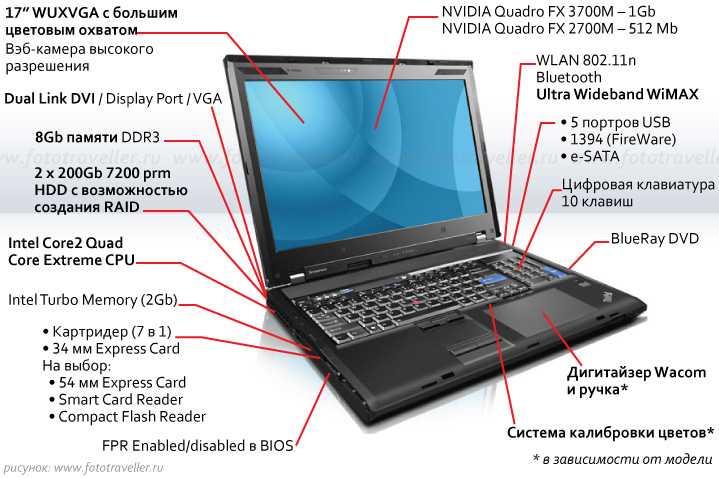 Выбор ноутбука для программирования для начинающих