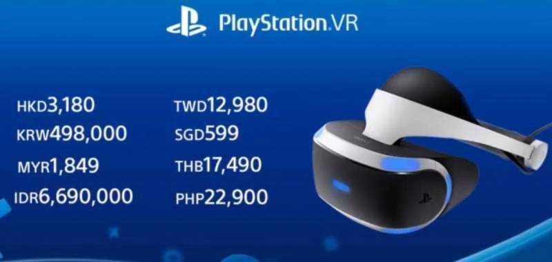 Сегодня 18 июля на сайте Inverse были обнаружены новые патентные заявки от компании Sony Речь идет о новом VR-шлеме PlayStation VR 2 но пока даты презентации никто не