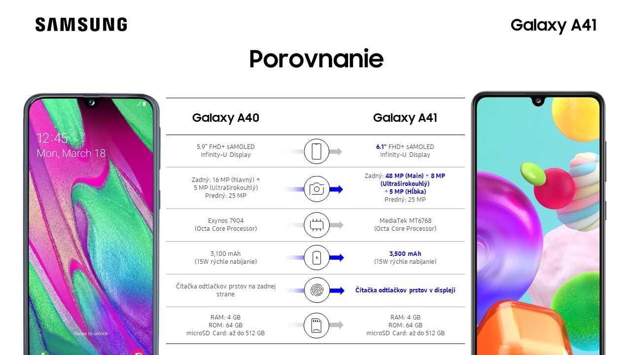 Samsung готовит к выходу флагманский смартфон s21 ultra с камерой небывалых размеров. видео - cnews