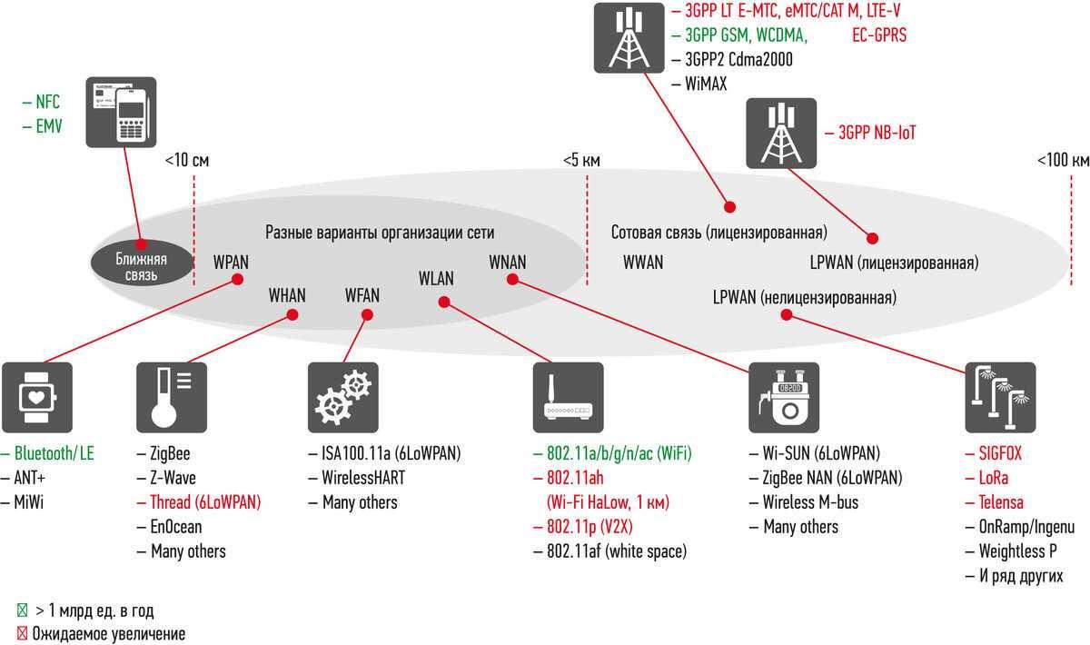 Google тестирует смартфон под экраном. возможно, это pixel 5 pro | devsday.ru