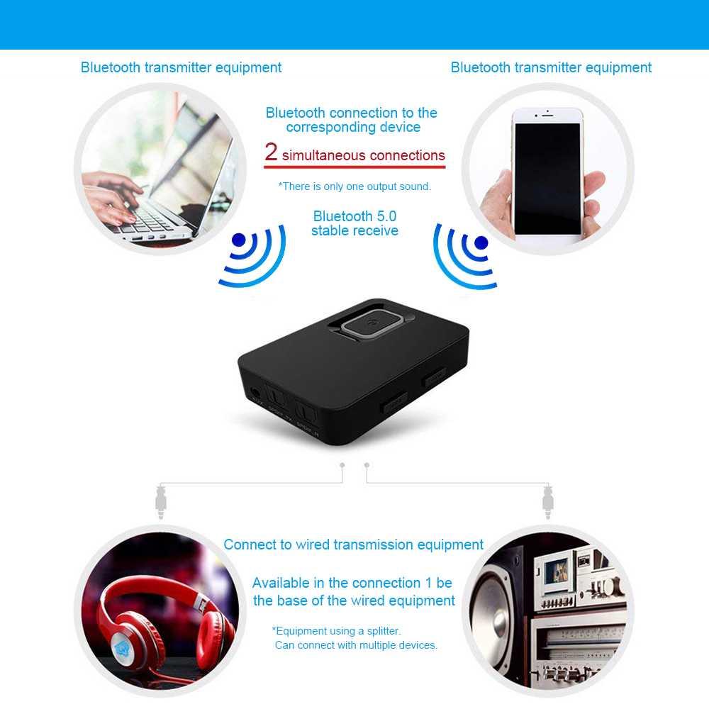 Bluetooth – что такое, для чего служит и как использовать