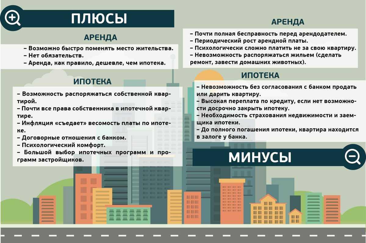 Оцените в статье информацию на счет выбора квартиры Вы узнаете на каком варианте рекомендуют остановиться специалисты на отечественном рынке