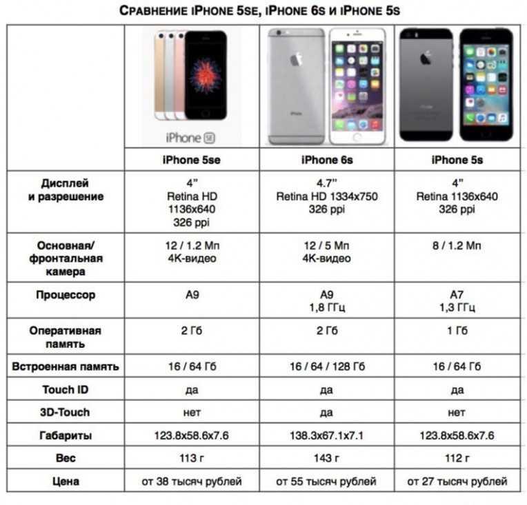 Дисплей iphone 12 и 12 pro защищает покрытие ceramic shield: что это такое и чем отличается от стекла | новости apple. все о mac, iphone, ipad, ios, macos и apple tv