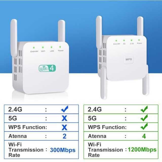 Tp-link archer c5400 – трехдиапазонный и очень мощный wi-fi роутер