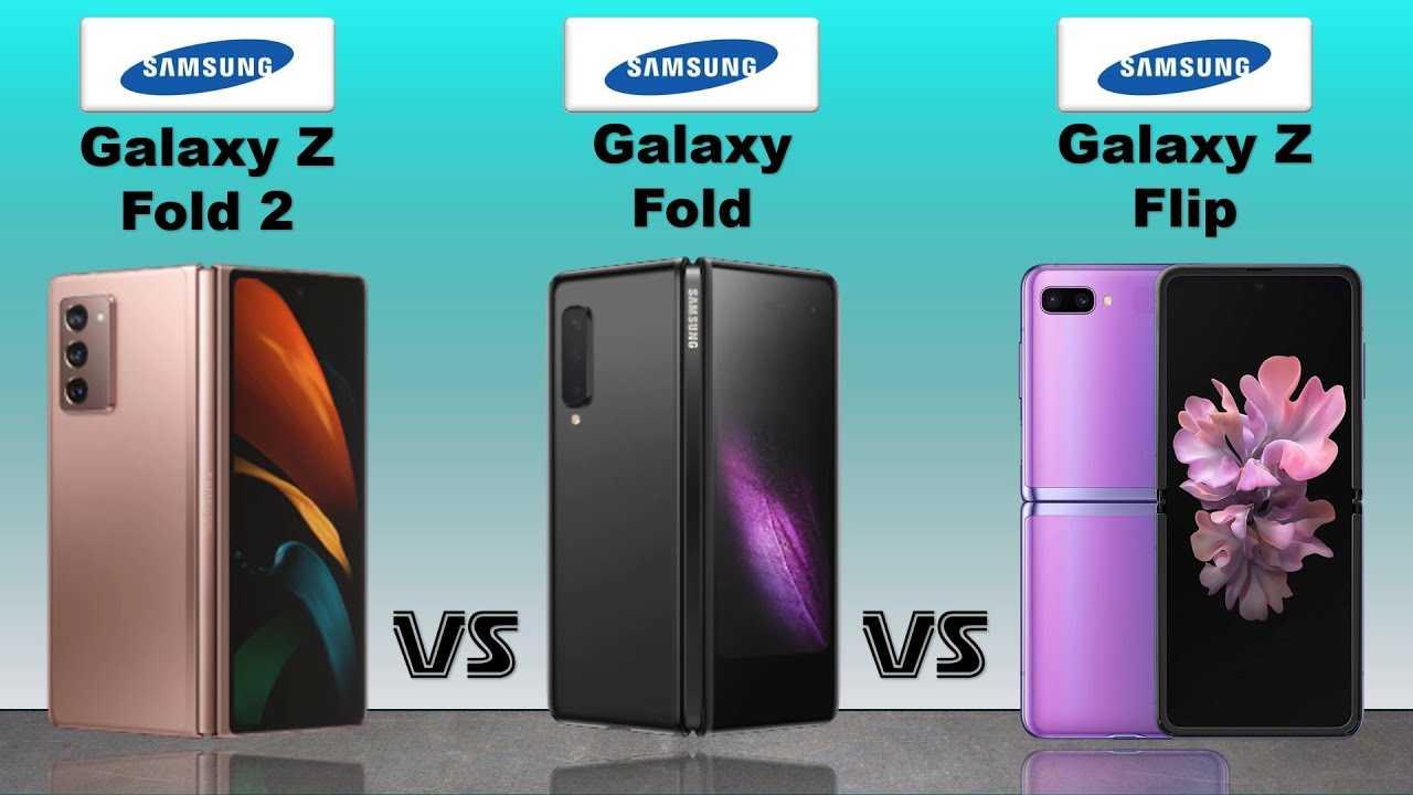Ранее сообщалось что Galaxy Z Flip получил более прочный гибкий экран чем Fold Вместе с тем результаты как и ожидалось не идеальные Теперь появилась информация на