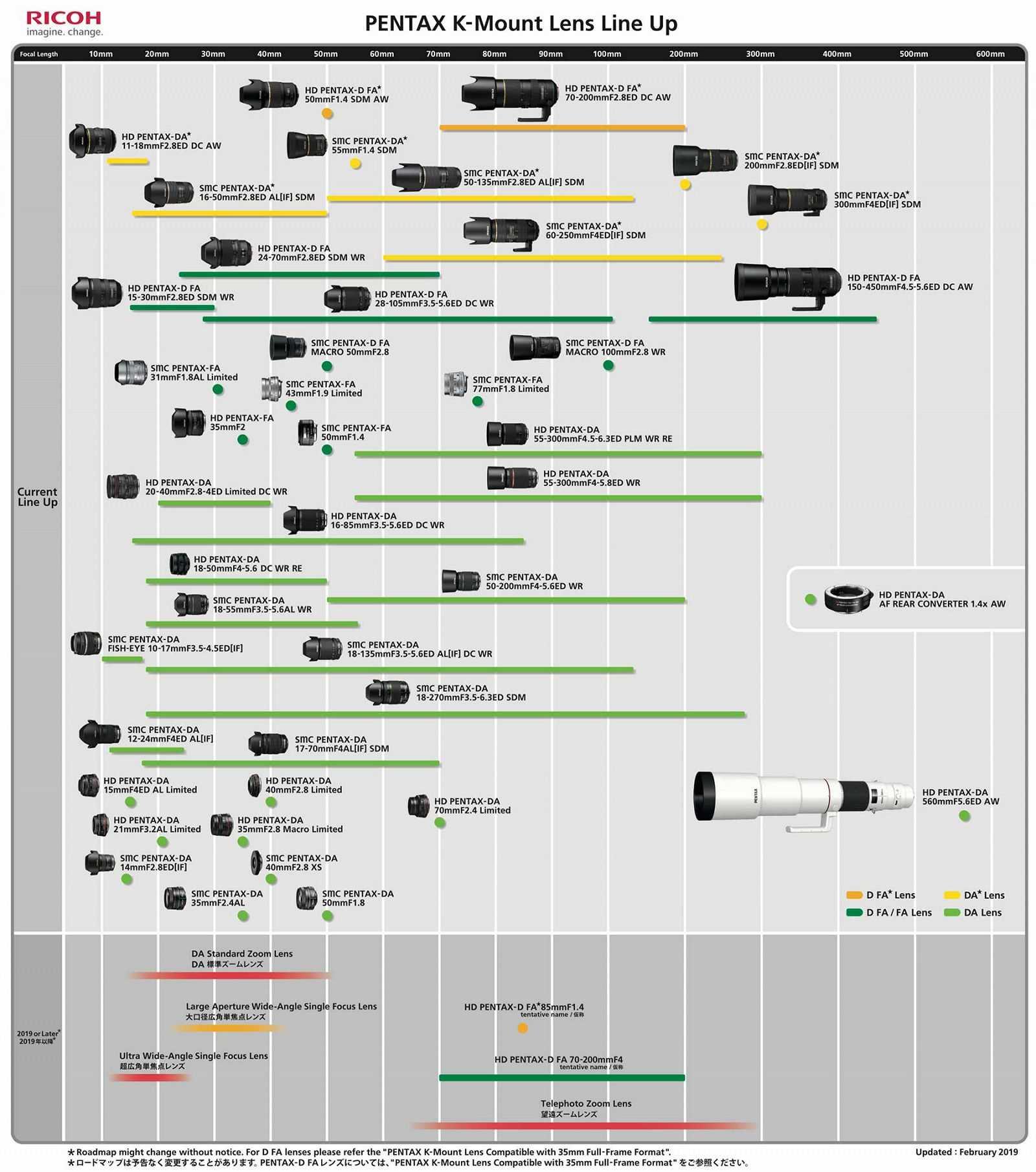 Возможности камеры в iphone 11 и iphone 11 pro, которых нет (или работают иначе) в других айфонах   новости apple. все о mac, iphone, ipad, ios, macos и apple tv