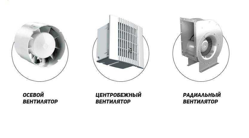 9 лучших вентиляторов в ванную комнату