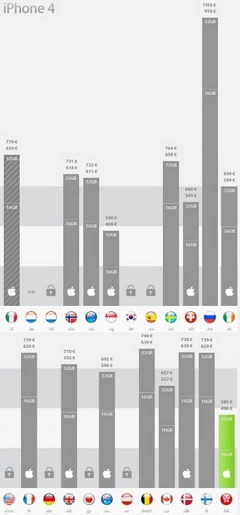 Мал, да опоздал: будет ли спрос на новые iphone 12 в россии