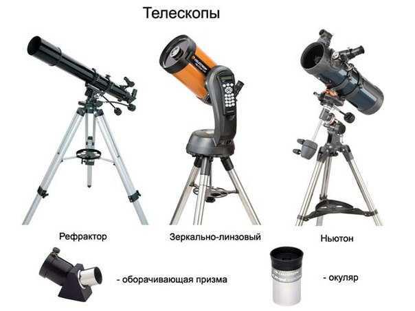 Рейтинг телескопов 2020 года для любителей и начинающих: лучшие современные домашние, мощные телескопы для наблюдения за планетами
