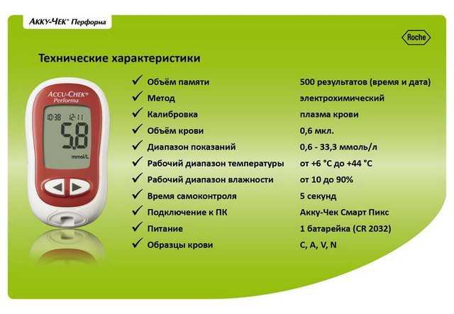 Какой глюкометр лучше: какой выбрать, рейтинг, обзор, сравнительная таблицаdiabet doctor какой глюкометр лучше: какой выбрать, рейтинг, обзор, сравнительная таблица
