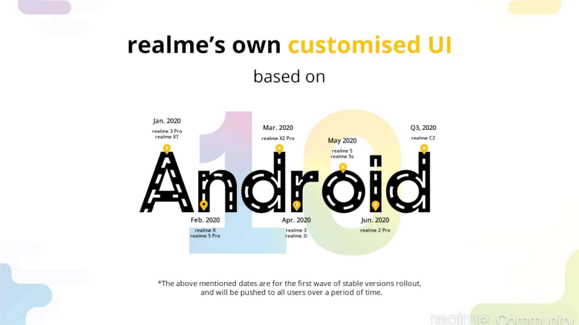 Российская версия сверхдешевого смартфона realme c3 окажется лучше международной - cnews