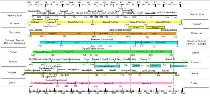 Обзор meizu 16th: почти идеальный флагман — wylsacom