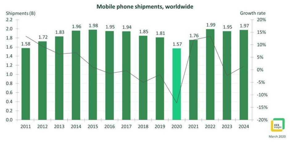 Напомним что в конце августа 2021 года китайский производитель электроники – Xiaomi от лица суббренда анонсировал первый смартфон который должен получить