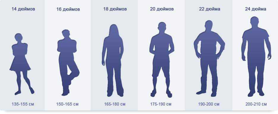 Как выбрать взрослый велосипед правильно, ориентируясь на вес и рост
