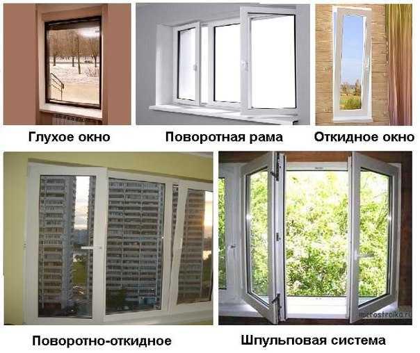 Какие стеклопакеты лучше ставить в квартире и доме