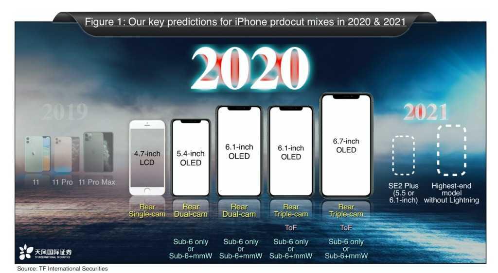 В Китае состоялась очередная выставка электроники от компании Vivo в рамках которой был представлен на суд общественности новый бюджетный смартфон под торговой маркой