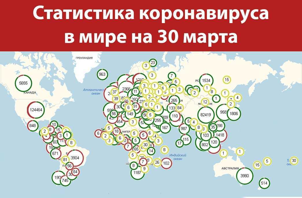 Как мир будет справляться с пандемией covid-19 в 2021 году?