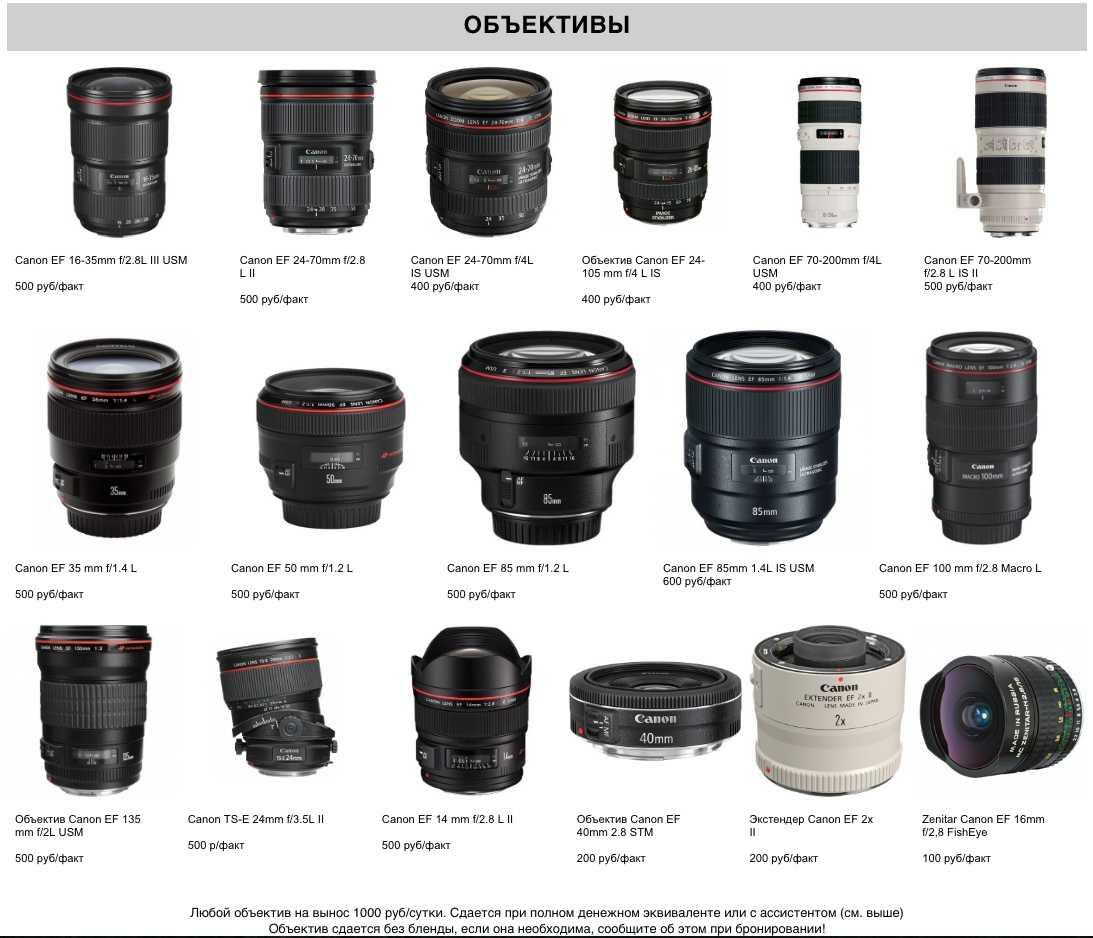 Планы выпуска камер и объективов canon на 2020 год   photowebexpo