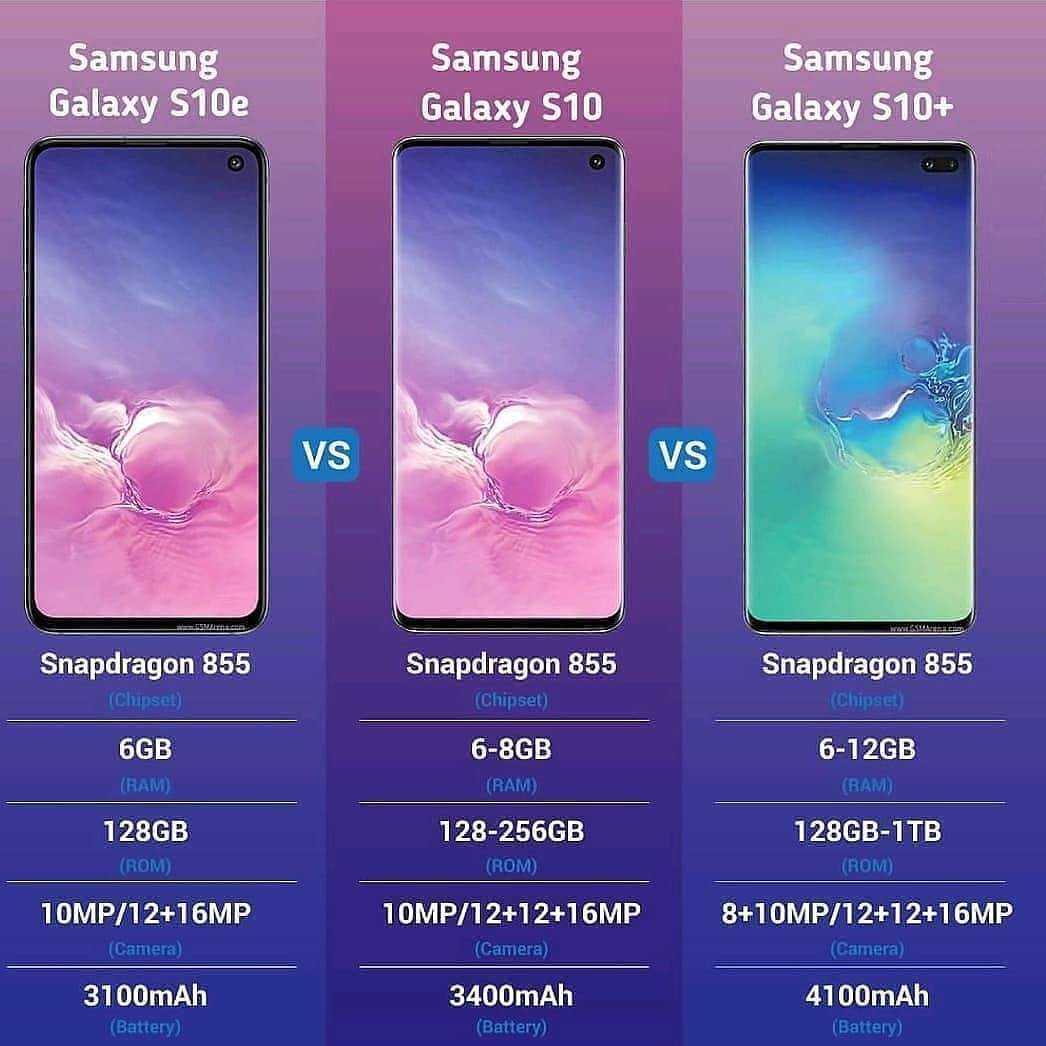 Samsung представил новую линейку смартфонов и планшетов galaxy