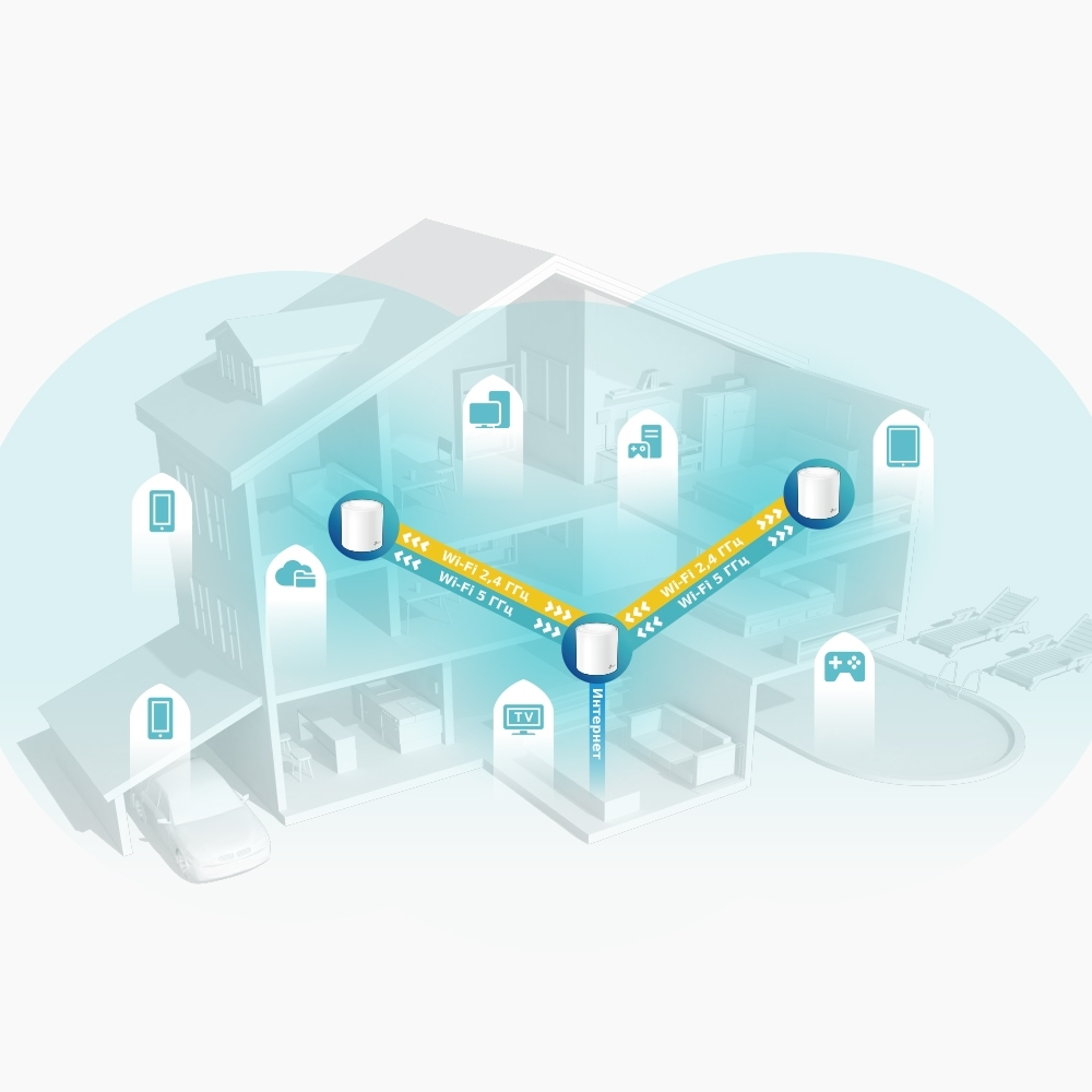 Keenetic и бесшовные wi-fi сети | обзоры | компьютерпресс