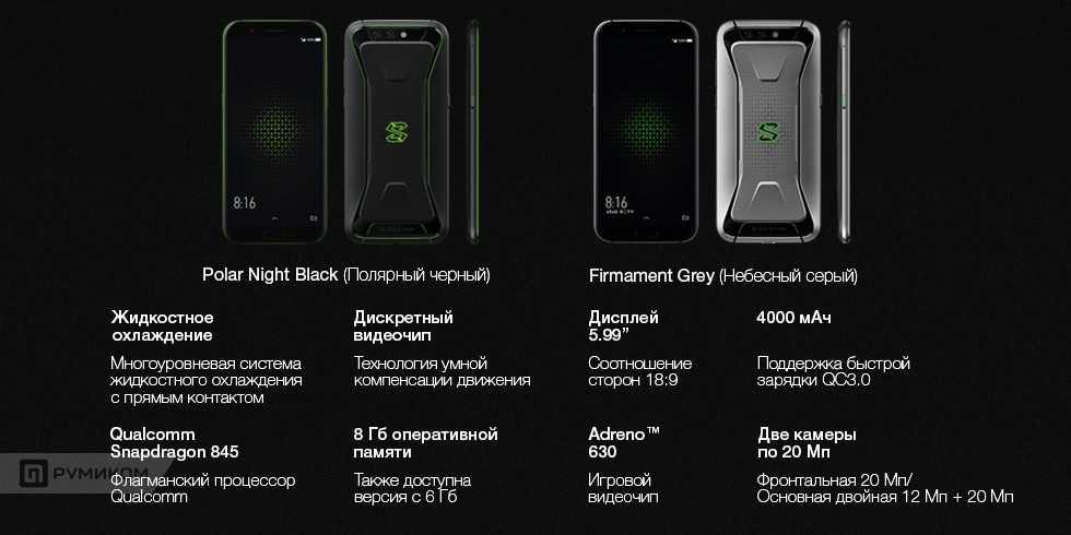 Обзор xiaomi black shark 3. нужны ли игровые смартфоны?