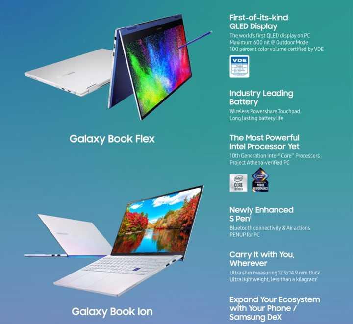 Обзор samsung galaxy book flex: лучший ноутбук трансформер от samsung