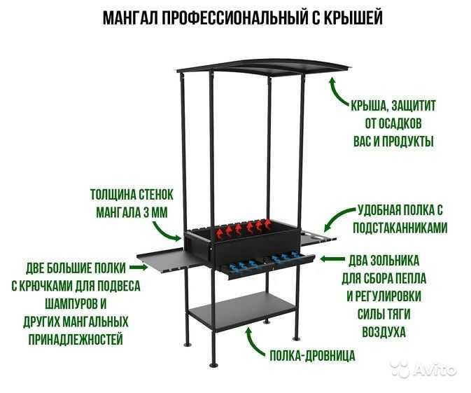 Правильный размер мангала: как определить высоту и выбрать хорошую жаровню