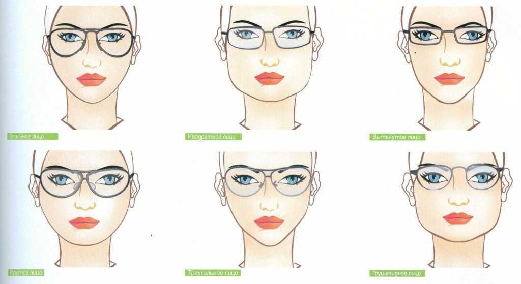 В статье вы найдете руководство к действиям по правильному выбору очков для зрения Вы сможете сделать отличную покупку полагаясь на данные