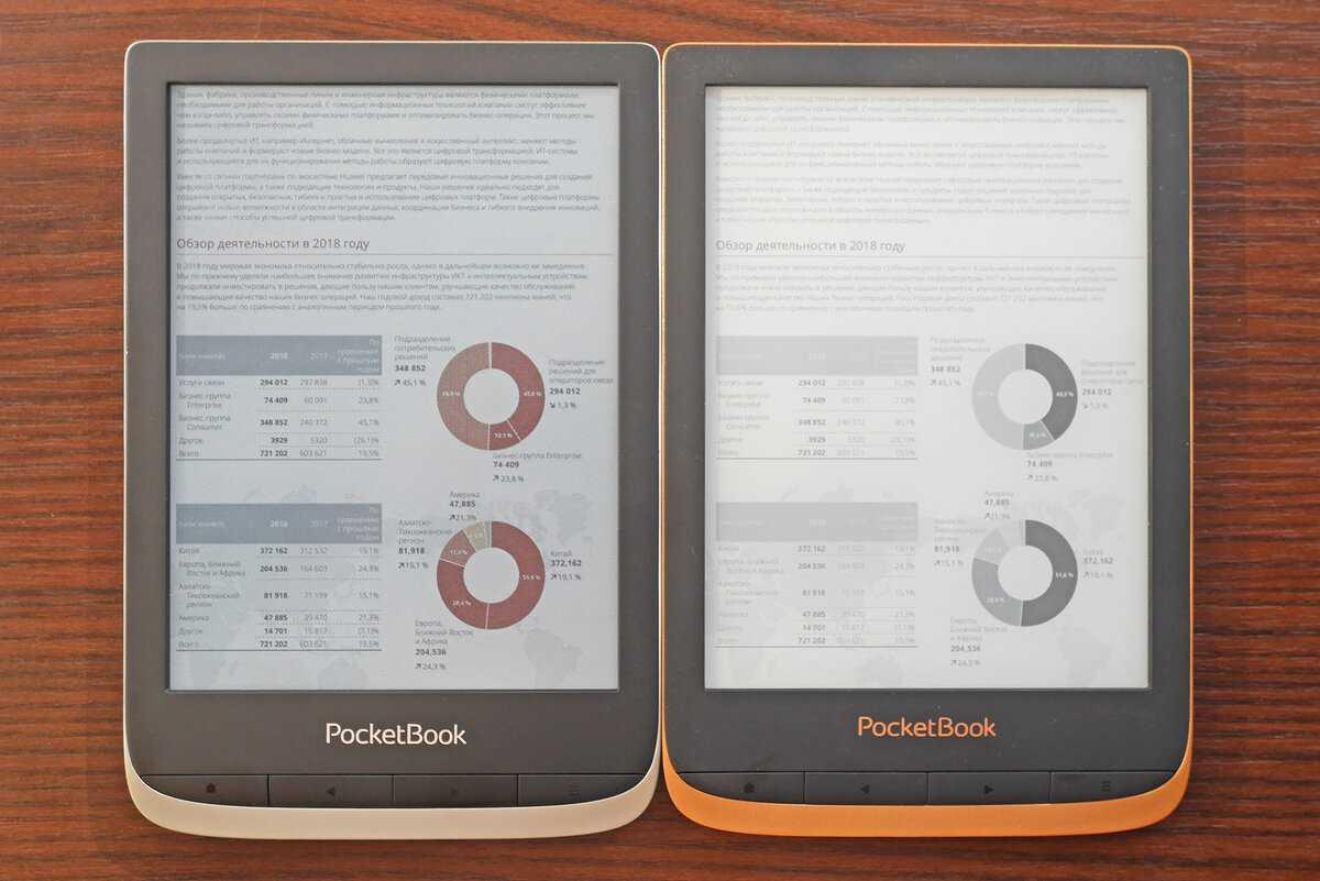 Один из ведущих производителей электронных книг компания PocketBook представил новый ридер 633 Color который одним из первых получил цветной экран E Ink размером в 6