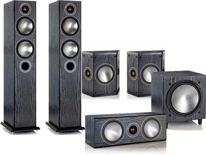 10 лучших акустических колонок для дома