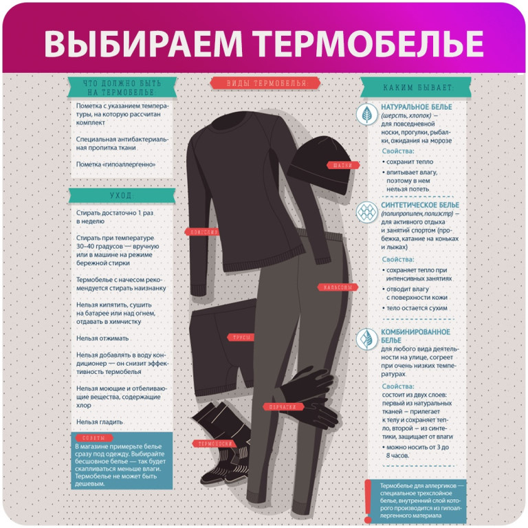 Выбор термобелья для повседневной носки. параметры выбора, особенности. состав, фасон, теплопроводность. обзор производителей.