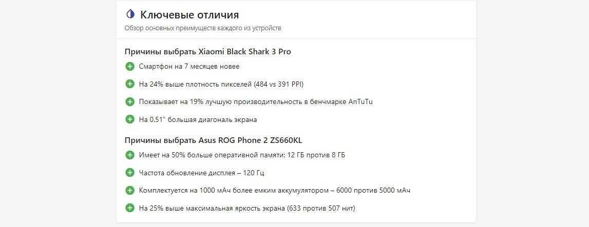 Xiaomi black shark 3 - характеристики, обзор, отзывы, цены